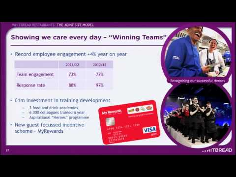 Paul Flaum - Whitbread Hotels and Restaurants Investor Day - 3rd July 2013