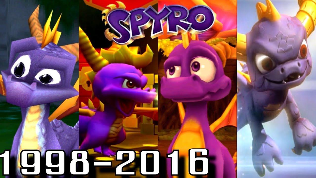 Spyro se vraća na PS4