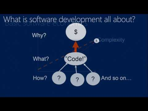 TechEd Europe 2013 Developing Core Business Applications with Domain Driven Design DDD and Microsoft
