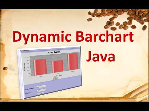How to make dynamic bar chart in java using JFreeChart