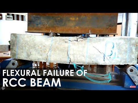 Flexure L Flexural Strength I Flexural Test I Beam Test I Beam Test For Concrete
