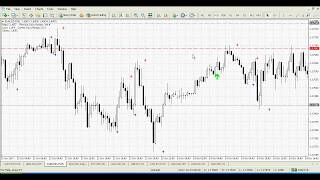 Forex Systems - Forex Ultimate Profit Trading System