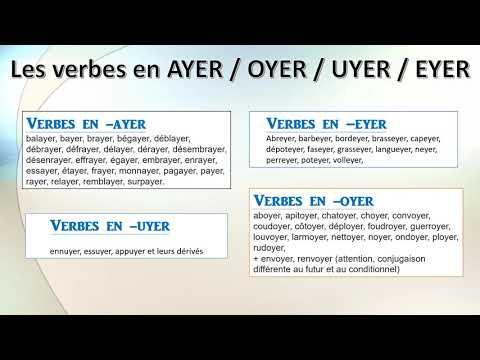 Conjugaison Les Verbes En Ayer Oyer Uyer Eyer Youtube