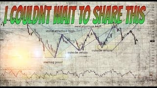 Forex Trading: I Couldn't Wait To Share This