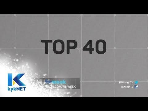 Winslyn: 10 Top-aandele onder R60