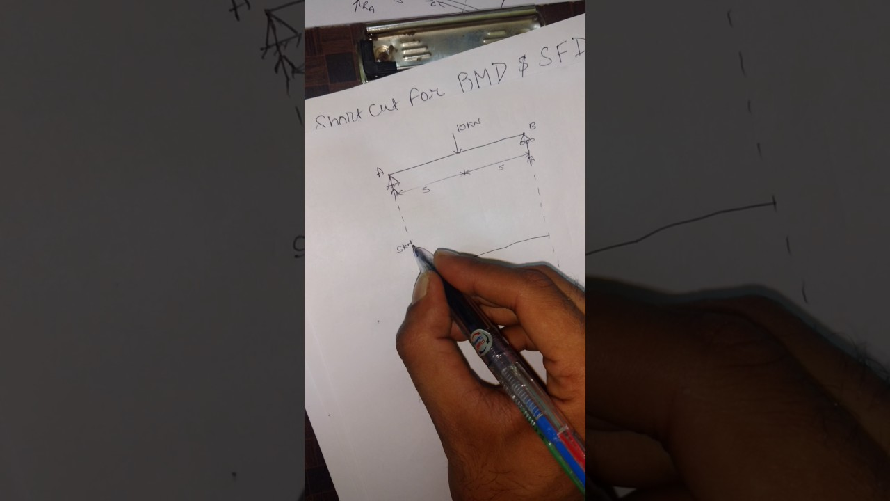 Shortcut Method For Som Sfd Bmd Diagrams Youtube Cantilever Beam Bending Moment Diagram