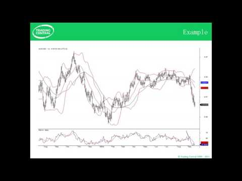 How to Trade Technical Patterns