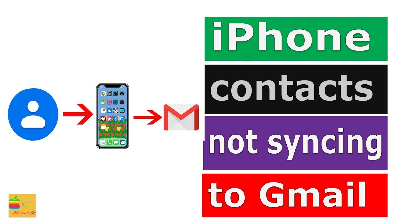 iPhone contacts not syncing with gmail | sync iPhone contacts to gmail