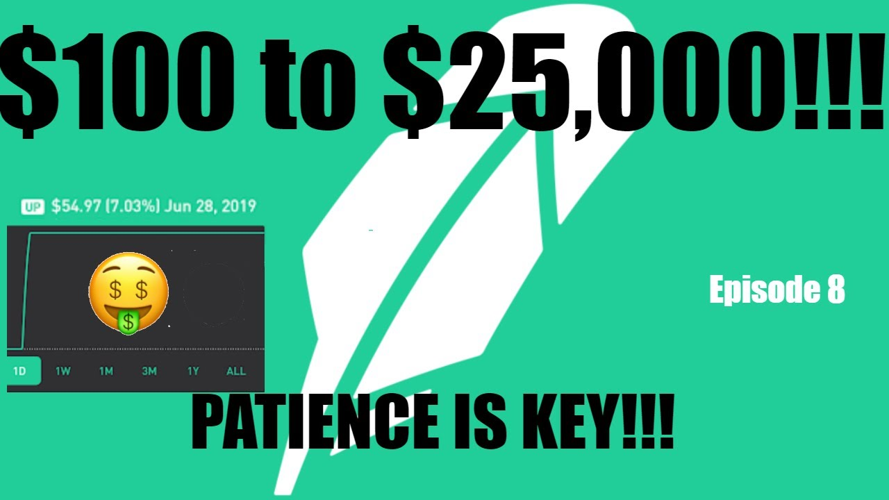 Options trading patience