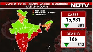 India Records 15,981 New COVID-19 Cases, 5.7% Lower Than Yesterday