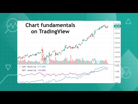 How To Chart Financial Metrics (PE Ratio, Earnings, Etc)