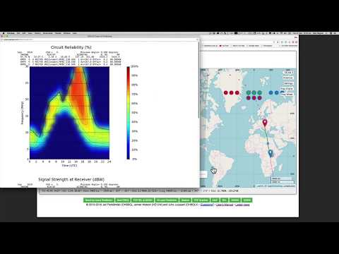 VOACAP Shortwave Prediction Tools