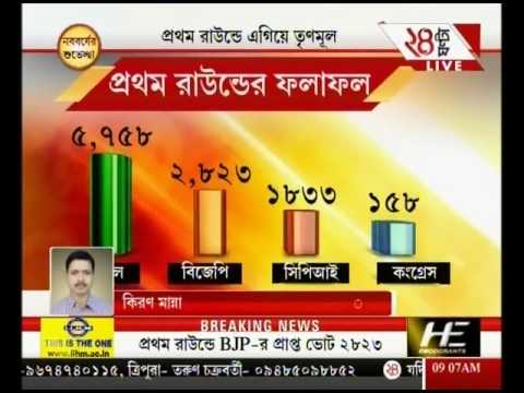 Assembly by-election results: Trinamool Congress leads Bengal seat