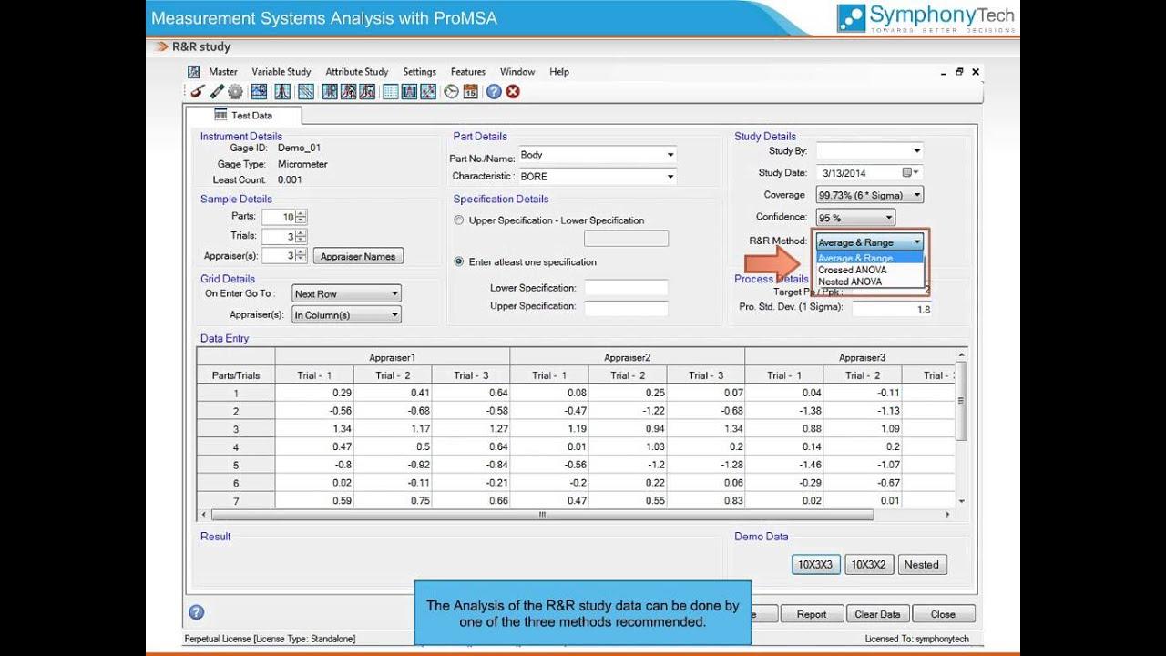Measurement Systemsysis