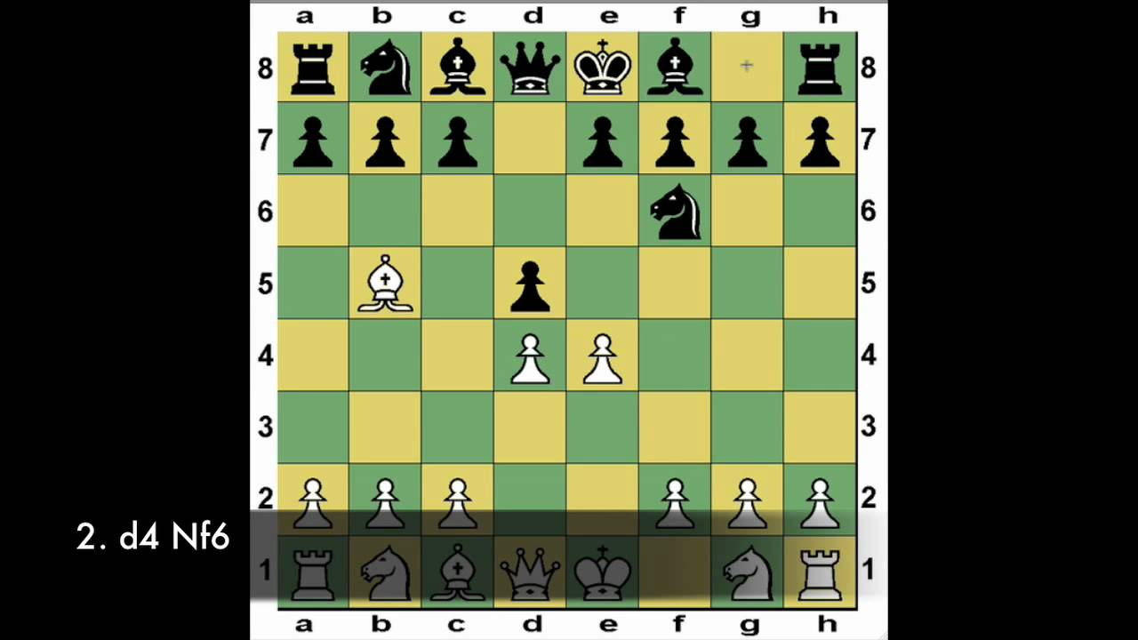 Chess Notation How To Read And Record A Chess Game Youtube
