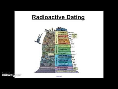 Explain the difference between relative and absolute fossil dating
