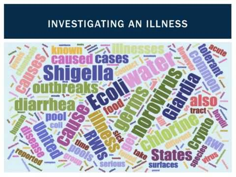 Advanced Epidemiology Final - Outbreak of Crypto in Fisherville (Mock Epi Investigation)