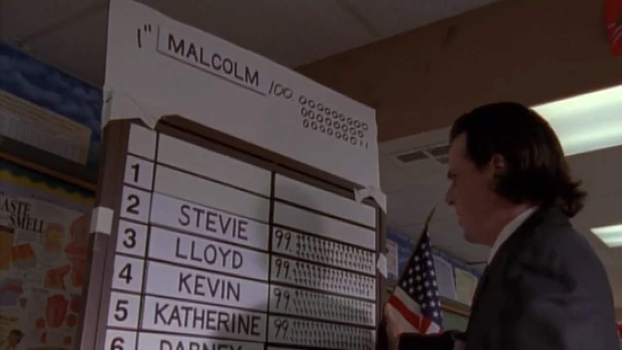 Download Malcolm in the Middle - Malcolm's Genius breaks the System