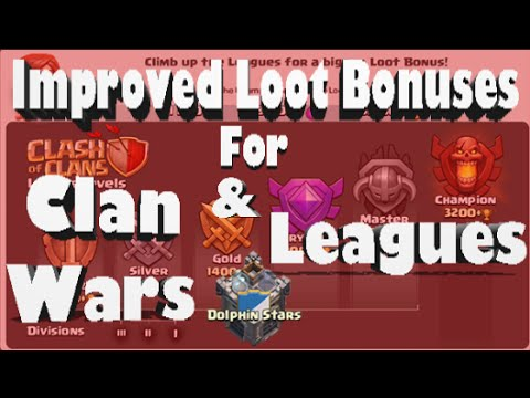 Clash of Clans- New and Improved Clan Wars and League Loot Bonus! (FINALLY)