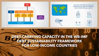 Debt-Carrying Capacity In The WB-IMF LIC DSF