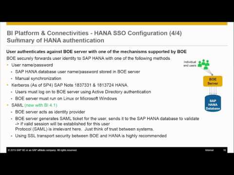 SAP BusinessObjects BI 4.1: User Authentication and Single Sign-On