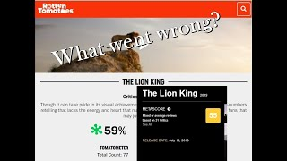Why The Lion King (2019) Live-Action Remake is Lower Than 59% on Rotten Tomatoes and Metacritic.mp3
