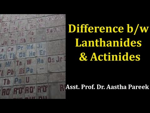 Differences between Lanthanides and Actinides, BA, MA by Ms. Aastha Pareek