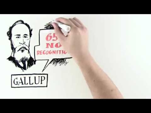 Popular Videos - Employee engagement & Employee retention