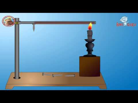 Observing heat conduction by metals - YouTube