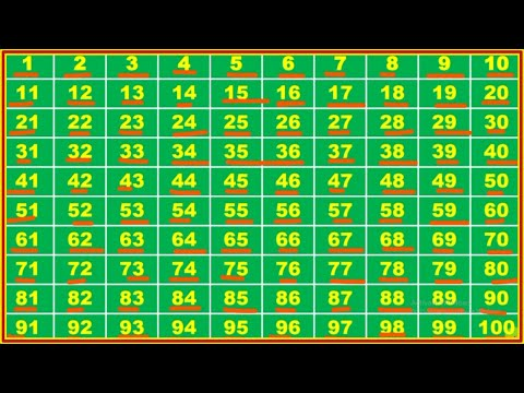 Counting 1 to 100 - one to hundred counting - Hindi counting - number counting - 1 2 3  4 5 6....100