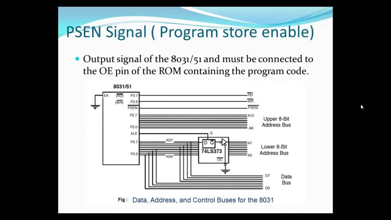 8051 Interfacing With External Memory Youtube Of Microcontroller That You Need To Have In Order Perform An