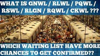 What is GNWL, RLWL, PQWL, RLGN, RSWL, RQWL, CKWL ??