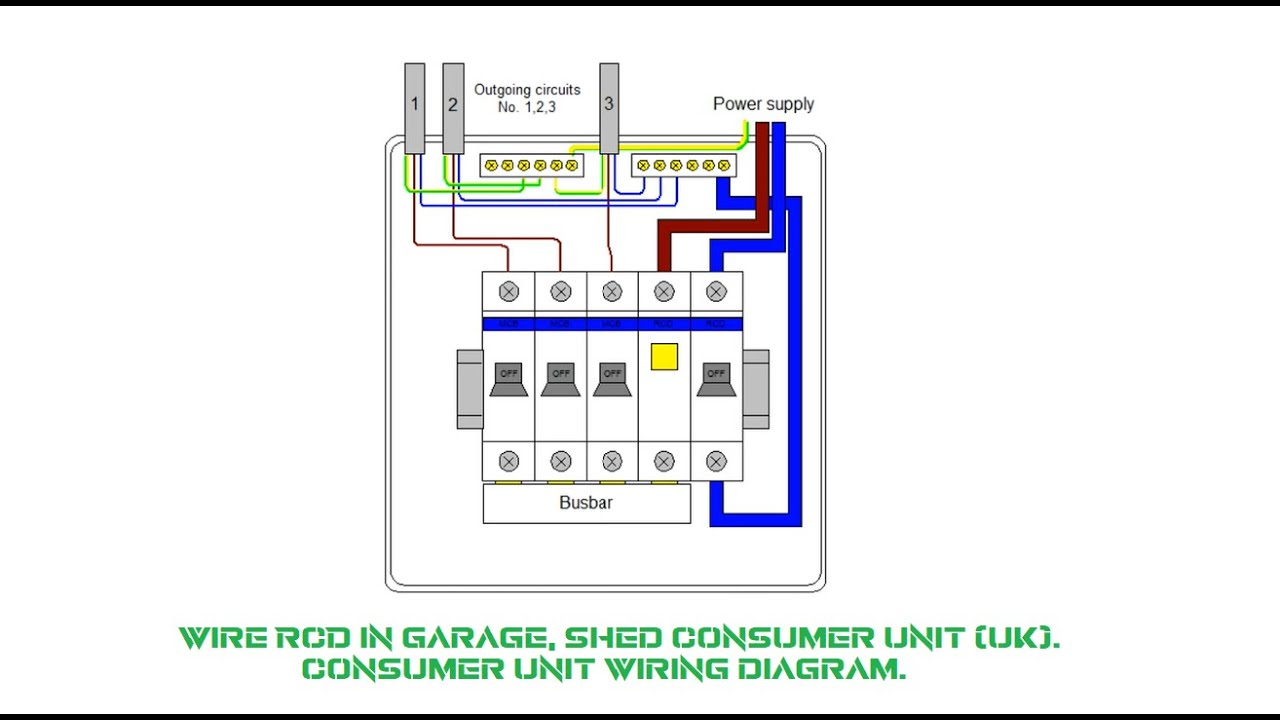 How to wire RCD in garage shed consumer unit UK. Consumer unit wiring  diagram