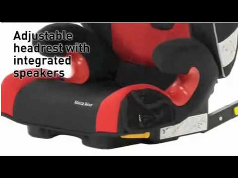Recaro Monza Nova Seatfix Car Seat Video Review
