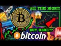 BITCOIN FLASHES SUPER BUY SIGNAL!!! $10,450 NEXT!? BTC OVER $20k THIS YEAR!!!