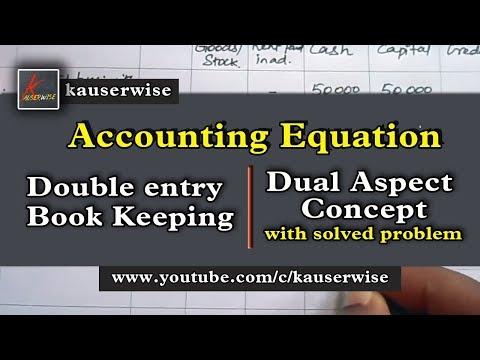 Accounting Equation - Double entry book keeping(Dual Aspect