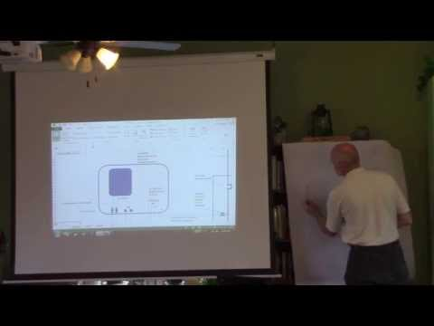 Residential Solar System Course: Part 2