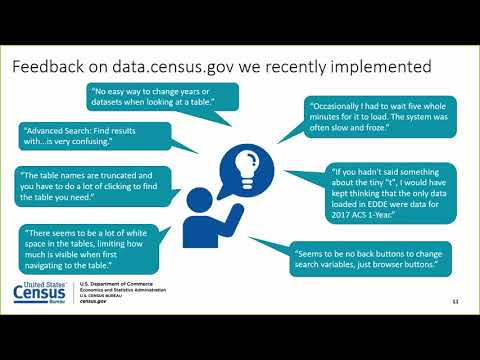 Accessing Census Data In 2019: The Transition To Data.census.gov