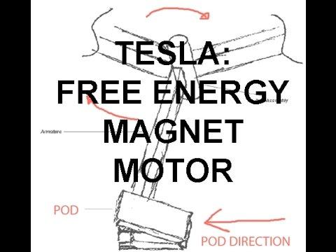 Tesla secret flux motor plans free energy generator for Blueprint generator free