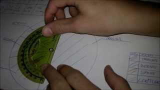 comment construire diagramme circulaire