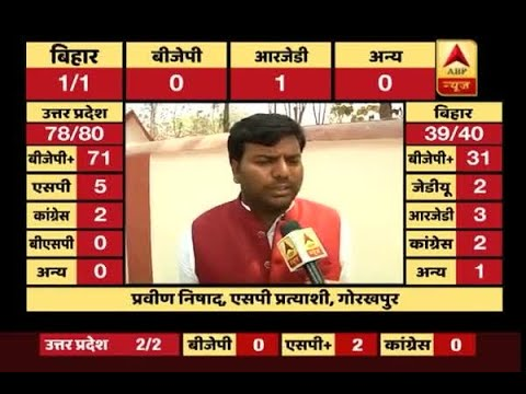 SP candidate from Gorakhpur Praveen Nishad questions administration over delay in counting