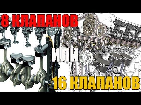 видео: 8 или 16 клапанов. Что лучше, какие есть различия. Просто о сложном