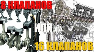 видео Какой двигатель стоит на Ладе Ларгус?