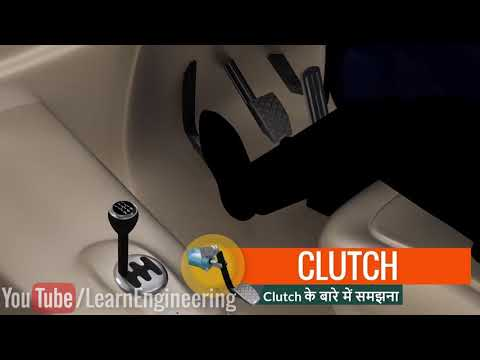 How work Clutch and Coupling thumbnail