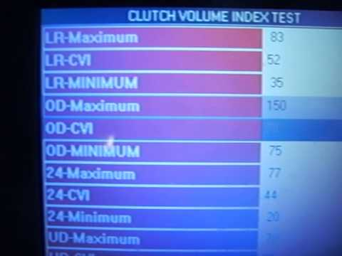 CVI or Clutch Volume Index scantool readings 41TE - YouTube