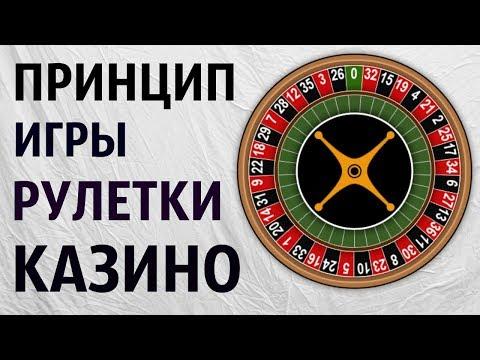 Принцип игры рулетки в Казино. Немного истории. Рулетка в игровых автоматах онлайн. Схемы, секреты )