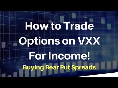 How To Trade Options on VXX