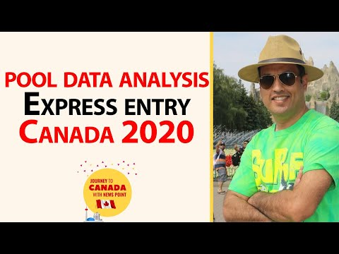 Prediction Of Next 155 CRS Draw Of Canada PR 2020