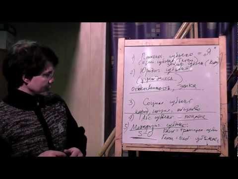 Онтология и логика: Парменид, Кант, Фихте, Гегель