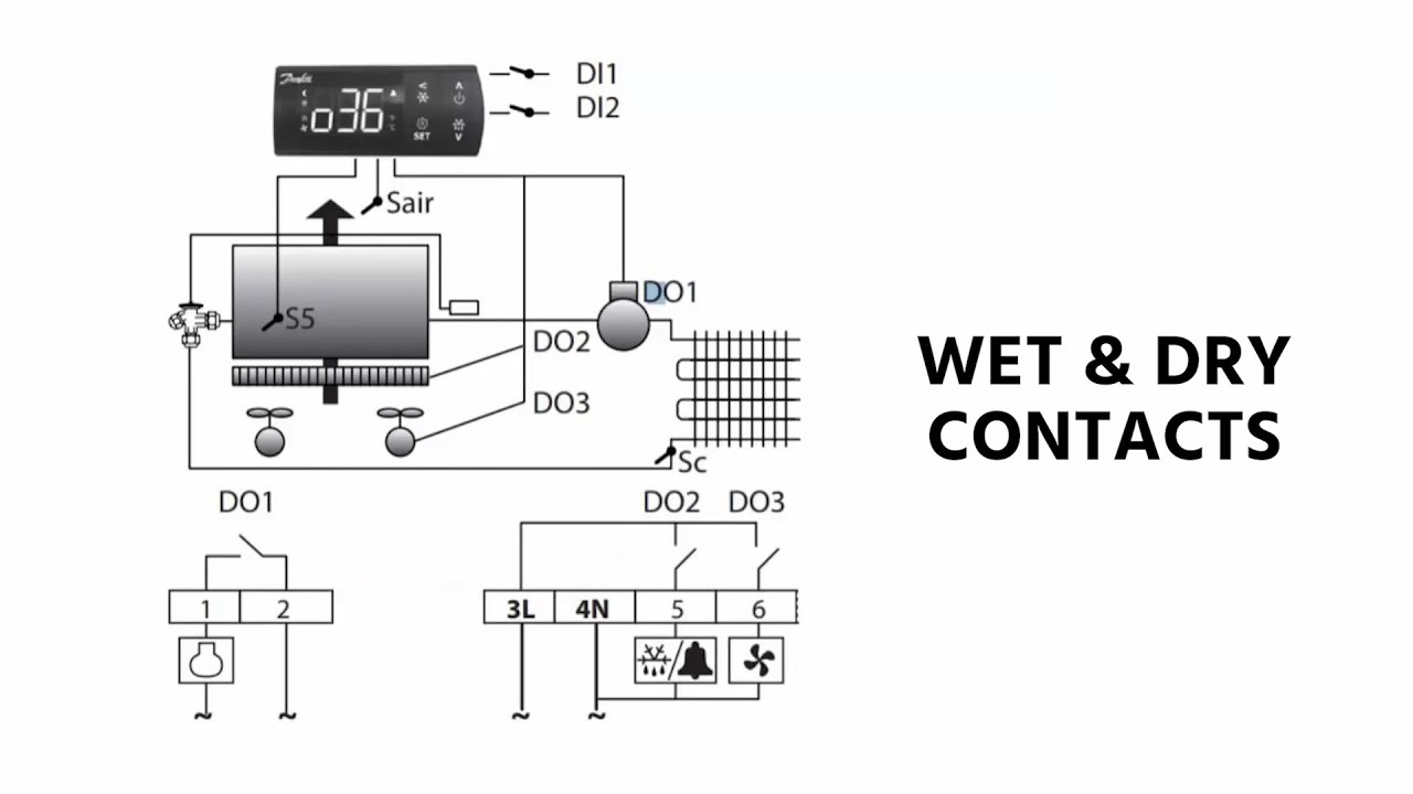 5 Wire Start Stop Diagram What Are Wet Amp Dry Contacts Youtube